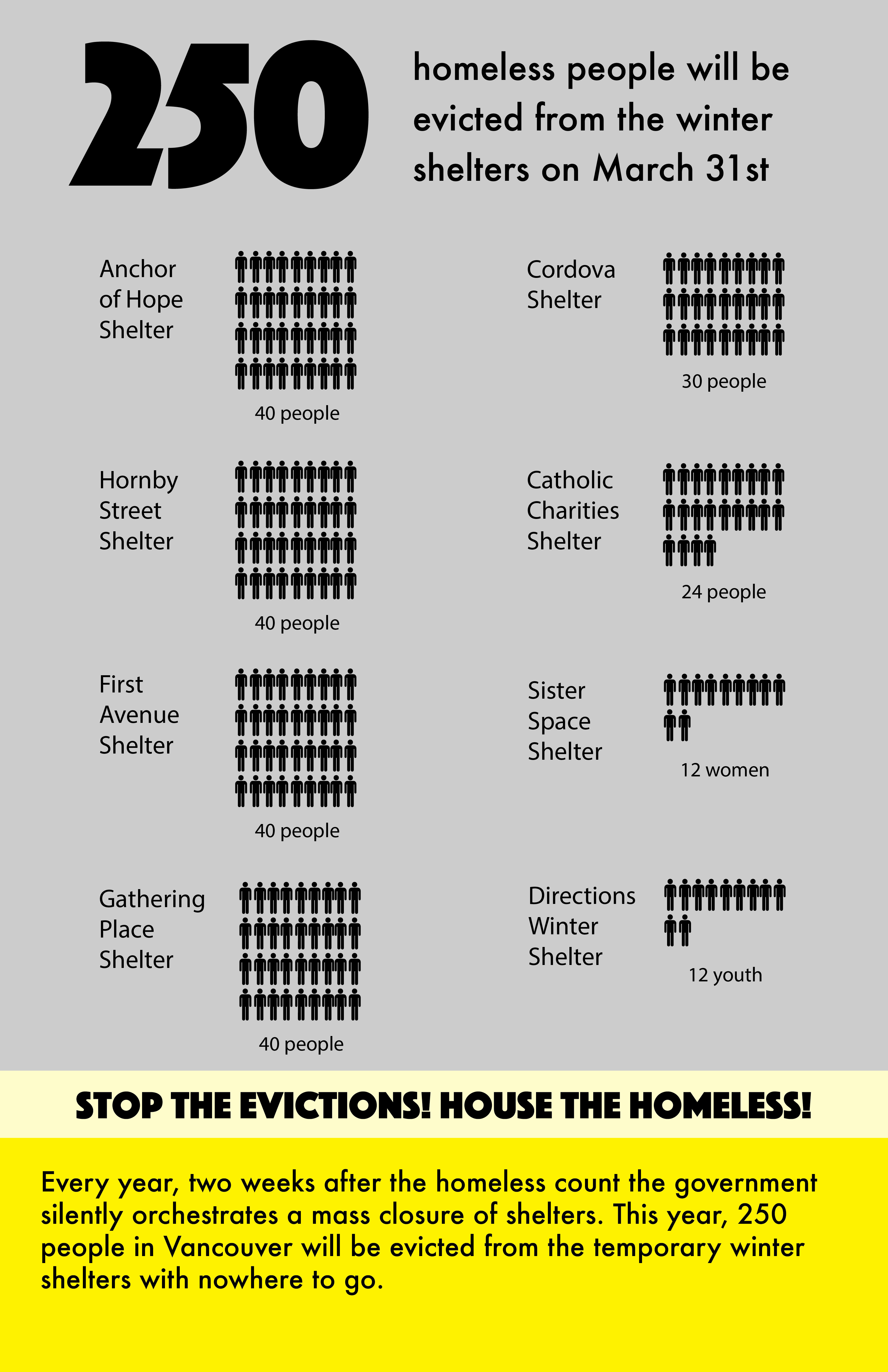 shelter evictions
